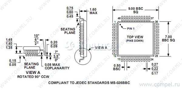 ad9288bstz  analog devices
