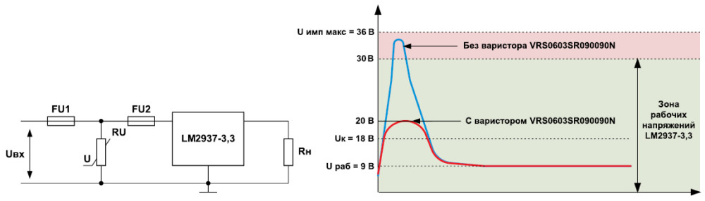 Схема включения варисторов