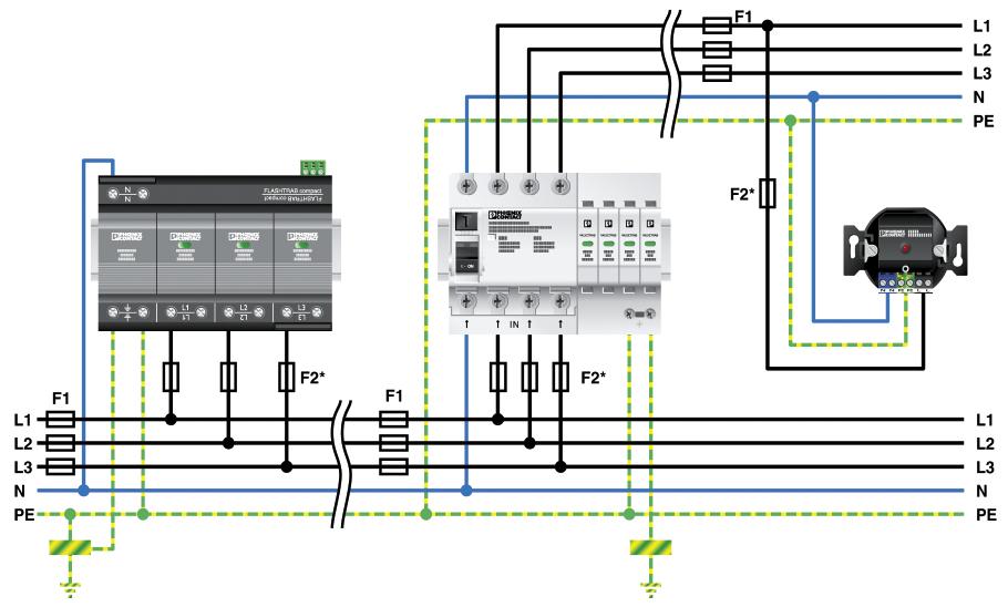 Как выбрать сечение провода кабеля электропроводки по току