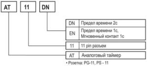 Расшифровка наименований таймера AT11