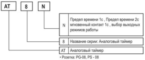 Расшифровка наименований таймера AT8