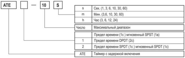 Расшифровка наименования таймера ATE