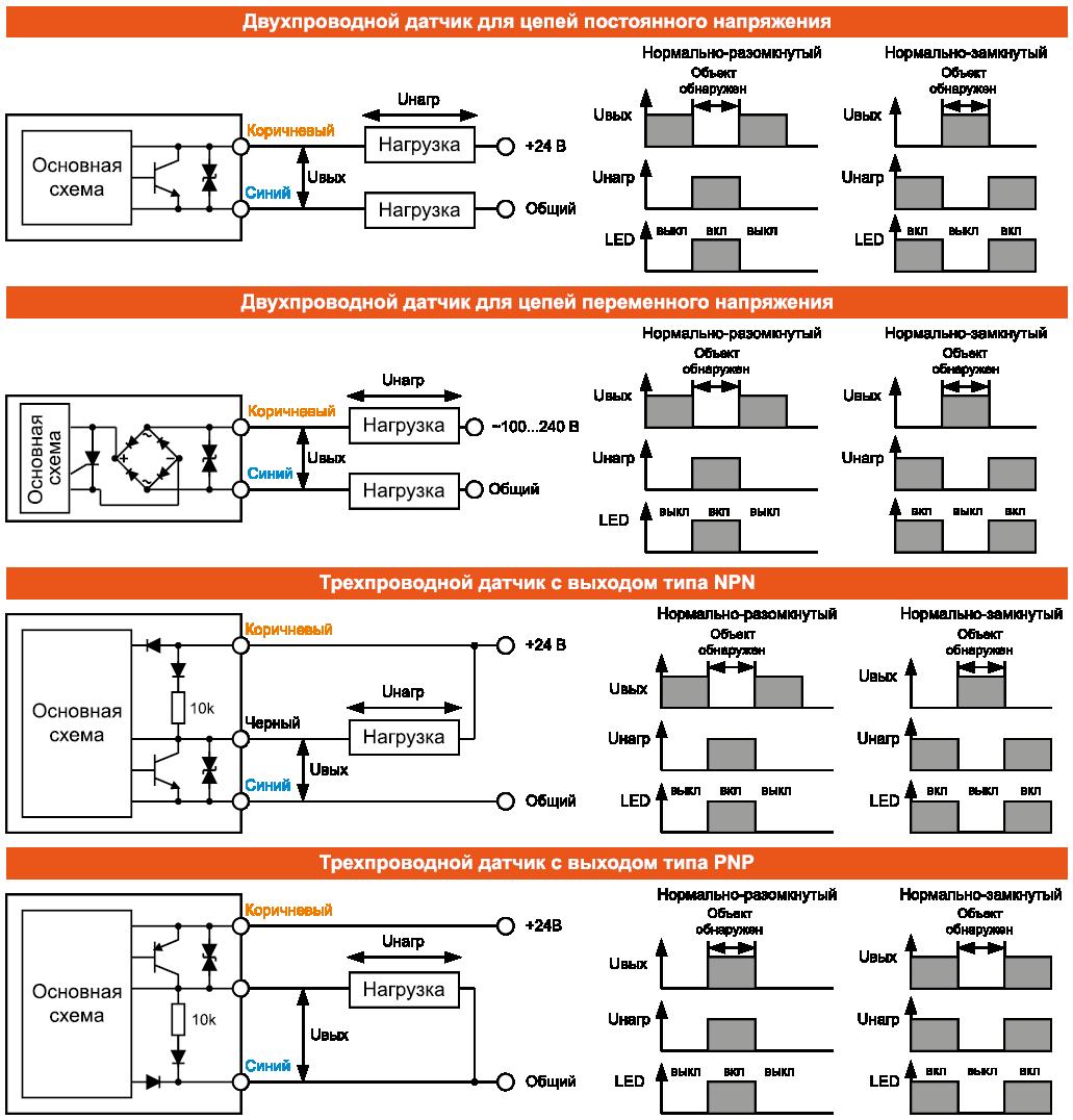 резистивный датчик влажности схема включения