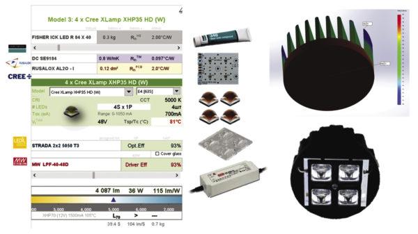 Рис. 5. Расчет и внешний вид модуля уличного светильника на четырех светодиодах XHP35