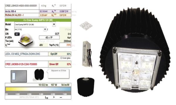 Рис. 8. Пример мощного светильника на светодиодах XHP