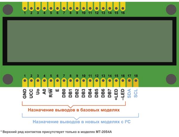 Рис. 8. Дополнительные контакты в дисплеях MT-20S4A с I2C