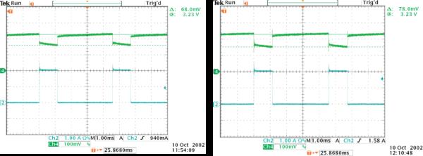 Рис. 10. Осциллограммы напряжения на нагрузке (вверху) и тока нагрузки (внизу): а) суперконденсатор GW208D подключен непосредственно к нагрузке; б) суперконденсатор GW208D подключен к нагрузке проводами тонкого сечения длиной 10 см