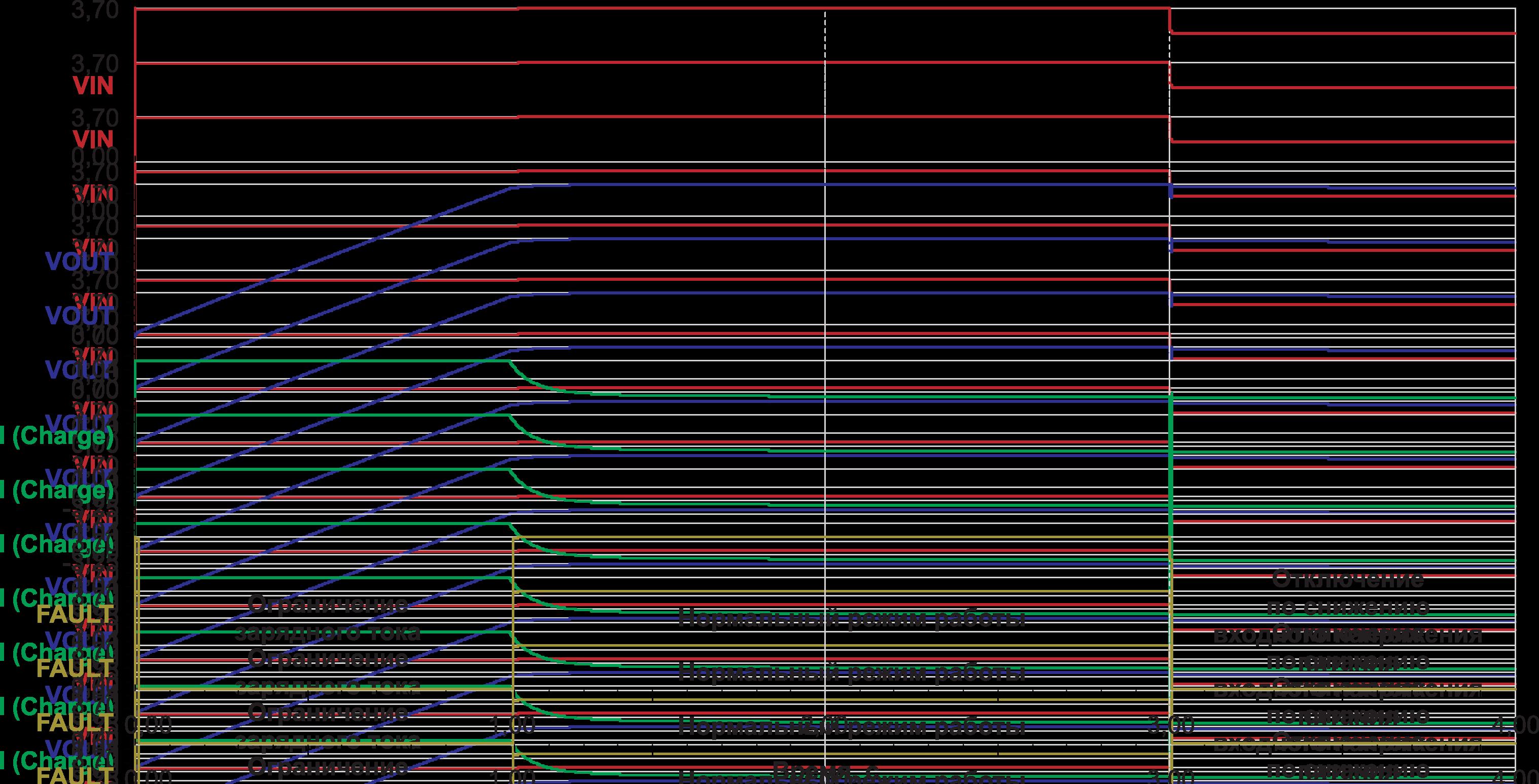 схема гальванического элимента
