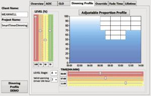 Рис. 7. Выбор уровней выходного тока в режиме диммирования для Adjustable Proportion Profile