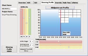Рис. 8. Выбор уровней выходного тока в режиме диммирования для Midpoint-set Profile