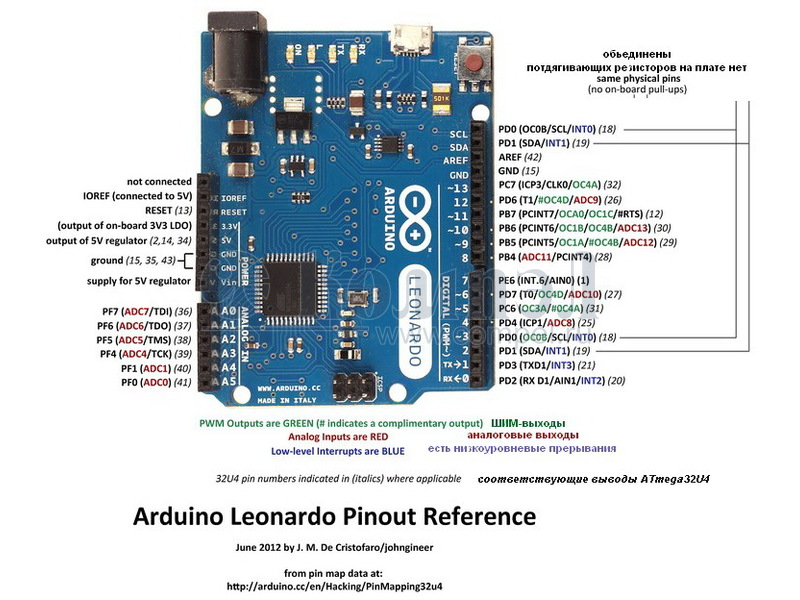 Breadboard-to-Arduino wiring with flat flex cable assemblies?