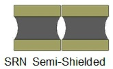 Semi-Shielded
