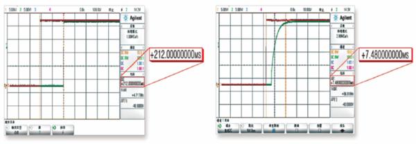 Рис. 8. Время запуска DC/DC-преобразователя (зеленый цвет): а) поколения R2; б) поколения R3