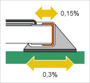 Рис. 1. Разница температурных коэффициентов расширения может привести к растрескиванию резистора